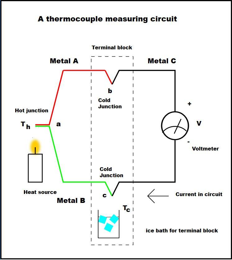thermocouple-diagram